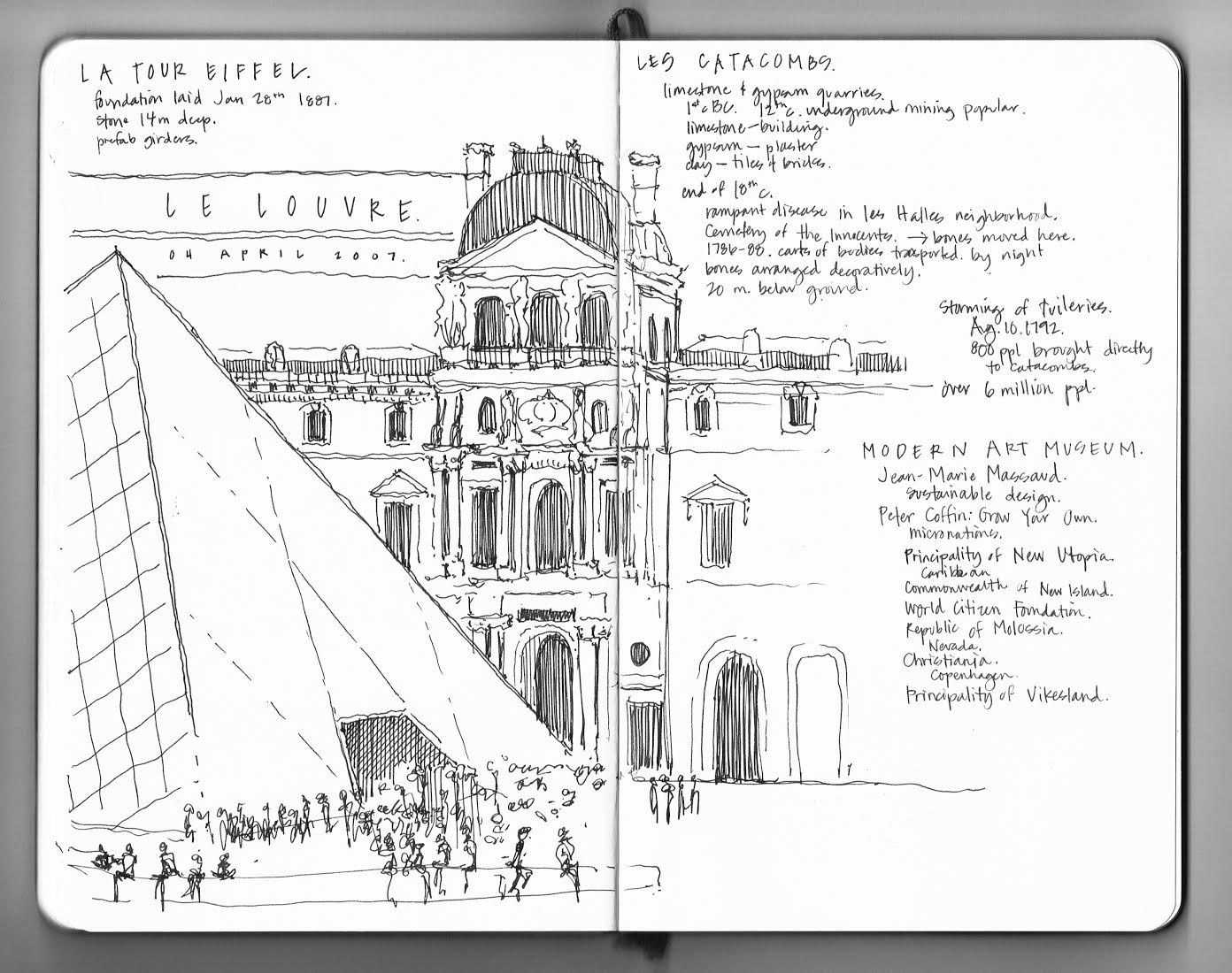 Sketches of the Louvre, art in Paris, travel France, Europe