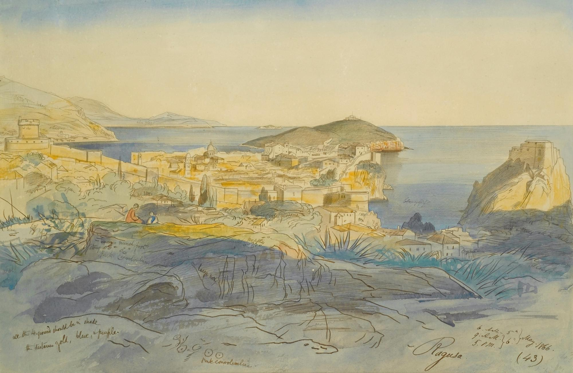 The History Of Travel Paintings Of Landscapes Around The